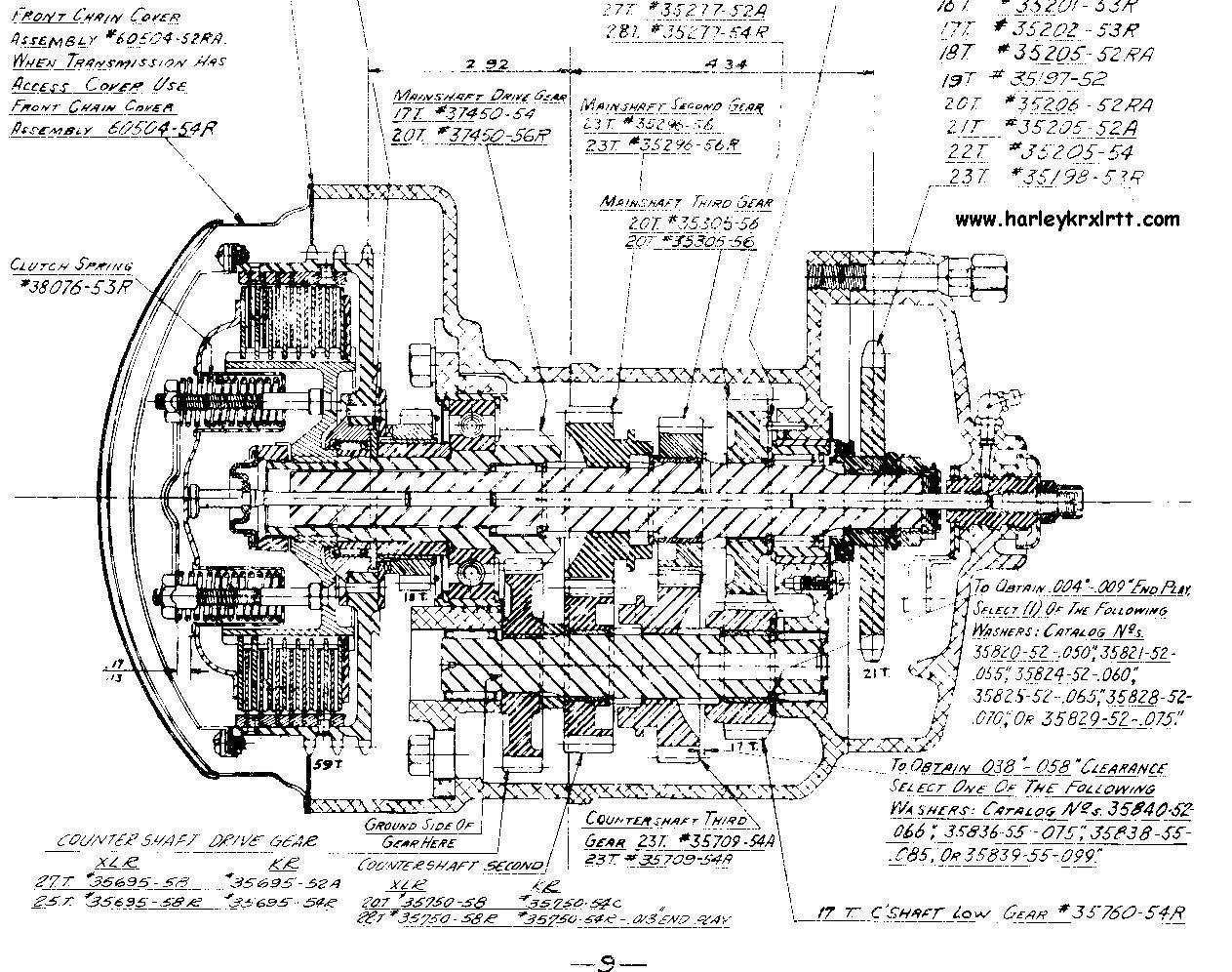 Iron Sportster Engine Diagram Schematics Wiring Diagrams 2009 Harley Davidson Design Landing Page Open Sport Org Rh 1200 Service Manual